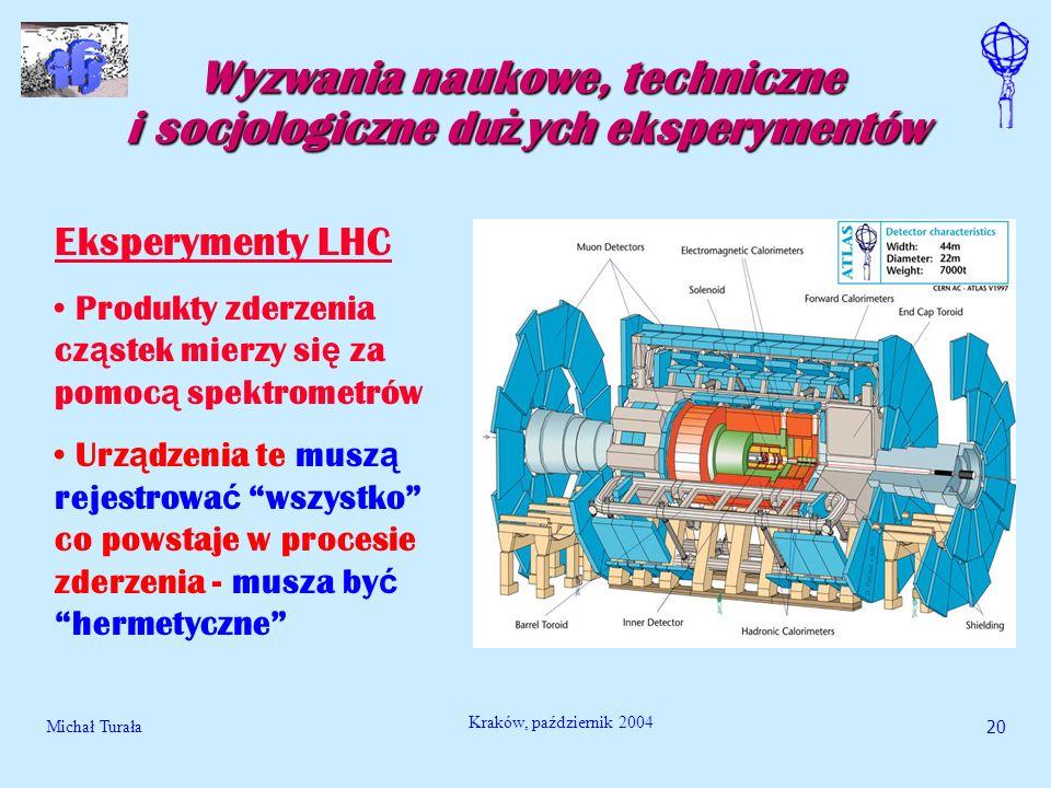 Michał Turała20 Kraków, październik 2004 Wyzwania naukowe, techniczne i socjologiczne du ż ych eksperymentów Eksperymenty LHC Produkty zderzenia cz ą