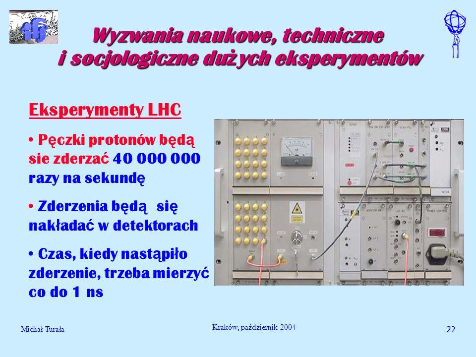 Michał Turała22 Kraków, październik 2004 Wyzwania naukowe, techniczne i socjologiczne du ż ych eksperymentów Eksperymenty LHC P ę czki protonów b ę d
