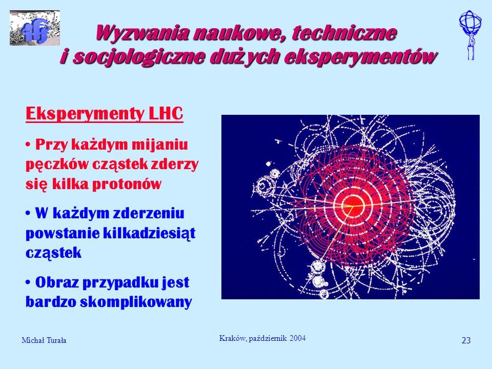 Michał Turała23 Kraków, październik 2004 Wyzwania naukowe, techniczne i socjologiczne du ż ych eksperymentów Eksperymenty LHC Przy ka ż dym mijaniu p