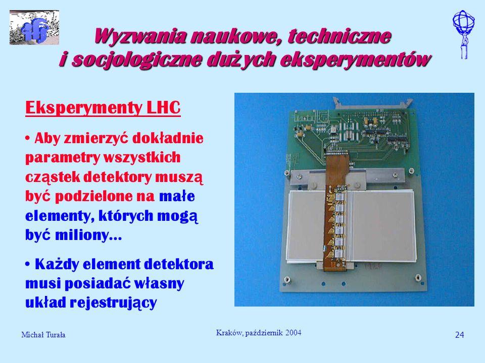 Michał Turała25 Kraków, październik 2004 Wyzwania naukowe, techniczne i socjologiczne du ż ych eksperymentów Eksperymenty LHC Detektory i elektronika s ą bombardowane przez produkowane cz ą stki Detektory i elektronika musz ą by ć odporne na promieniowanie