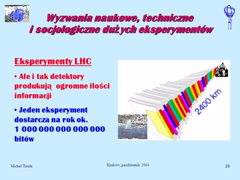 Michał Turała29 Kraków, październik 2004 Wyzwania naukowe, techniczne i socjologiczne du ż ych eksperymentów Eksperymenty LHC Informacj ę otrzyman ą z eksperymentów trzeba: - zarejestrowa ć (dyski), - rozes ł a ć (sieci), - opracowa ć (procesory) Potrzebne b ę d ą du ż e moce obliczeniowe i du ż e pami ę ci Tape silos and servers Disk servers CPU servers