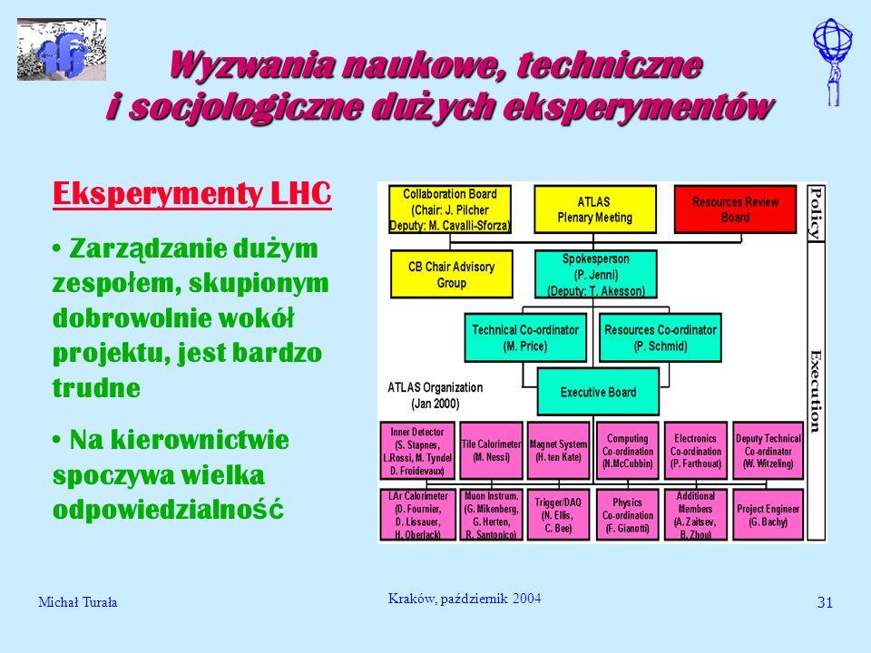 Michał Turała32 Kraków, październik 2004 Wyzwania naukowe, techniczne i socjologiczne du ż ych eksperymentów Eksperymenty LHC W du ż ym projekcie, komunikacja mi ę dzy dziesi ą tkami zespo ł ów, rozproszonych po ca ł ym ś wiecie, jest spraw ą trudn ą W CERN wynaleziono WWW