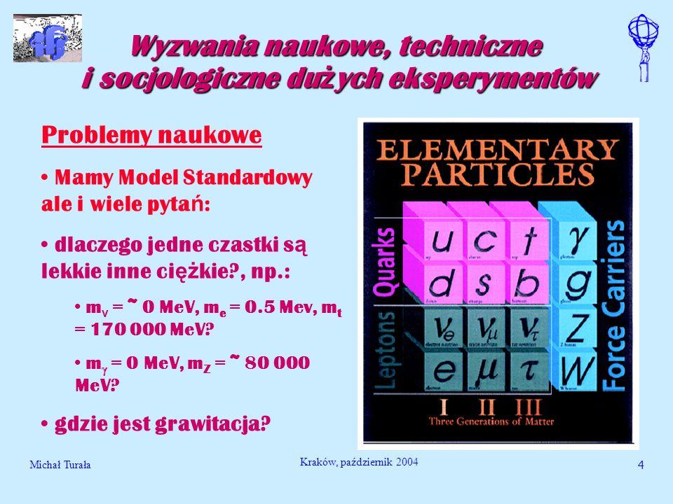 Michał Turała4 Kraków, październik 2004 Wyzwania naukowe, techniczne i socjologiczne du ż ych eksperymentów Problemy naukowe Mamy Model Standardowy al