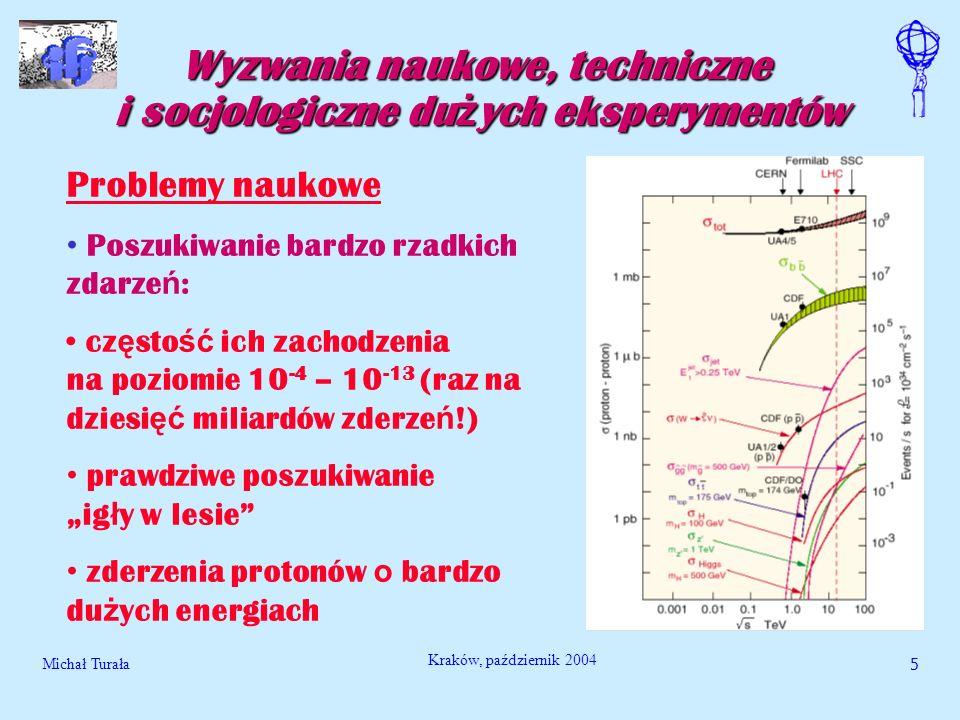 Michał Turała5 Kraków, październik 2004 Wyzwania naukowe, techniczne i socjologiczne du ż ych eksperymentów Problemy naukowe Poszukiwanie bardzo rzadk