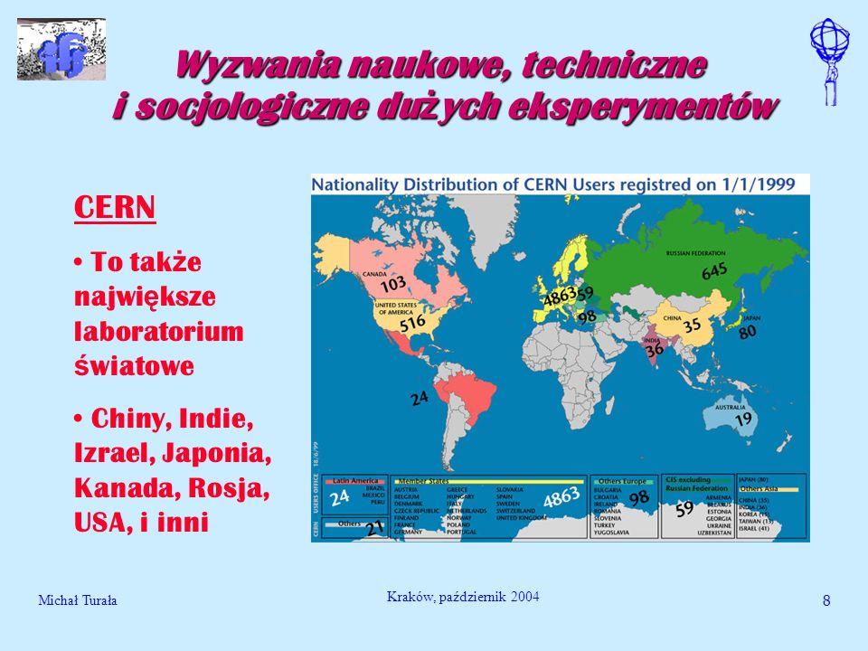 Michał Turała8 Kraków, październik 2004 Wyzwania naukowe, techniczne i socjologiczne du ż ych eksperymentów CERN To tak ż e najwi ę ksze laboratorium