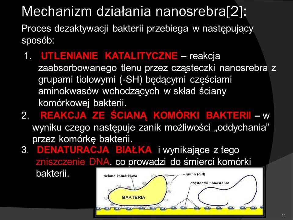 11 Mechanizm działania nanosrebra[2]: Proces dezaktywacji bakterii przebiega w następujący sposób: 1. UTLENIANIE KATALITYCZNE – reakcja zaabsorbowaneg