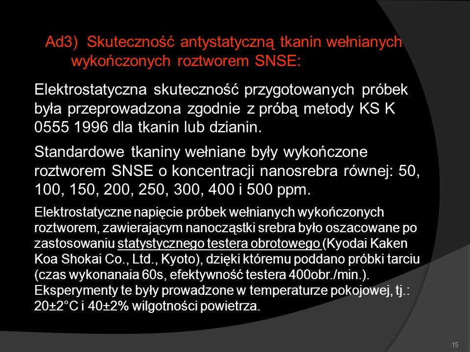 15 Ad3) Skuteczność antystatyczną tkanin wełnianych wykończonych roztworem SNSE: Elektrostatyczna skuteczność przygotowanych próbek była przeprowadzon