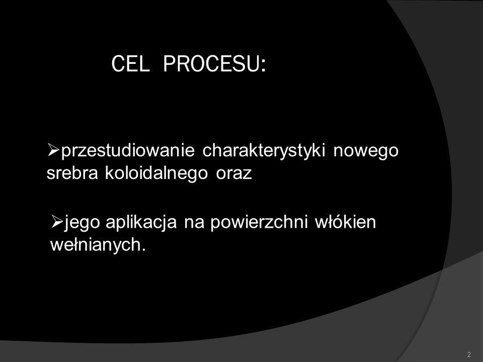 2 CEL PROCESU: przestudiowanie charakterystyki nowego srebra koloidalnego oraz jego aplikacja na powierzchni włókien wełnianych.