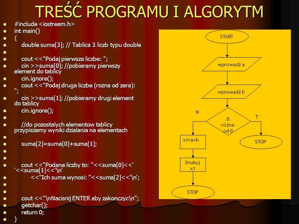 TREŚĆ PROGRAMU I ALGORYTM #include #include int main() int main() { double suma[3]; // Tablica 3 liczb typu double double suma[3]; // Tablica 3 liczb