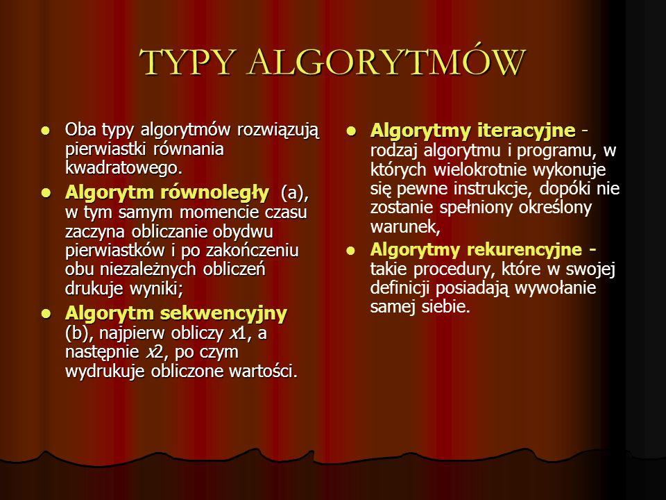 TYPY ALGORYTMÓW Oba typy algorytmów rozwiązują pierwiastki równania kwadratowego. Oba typy algorytmów rozwiązują pierwiastki równania kwadratowego. Al