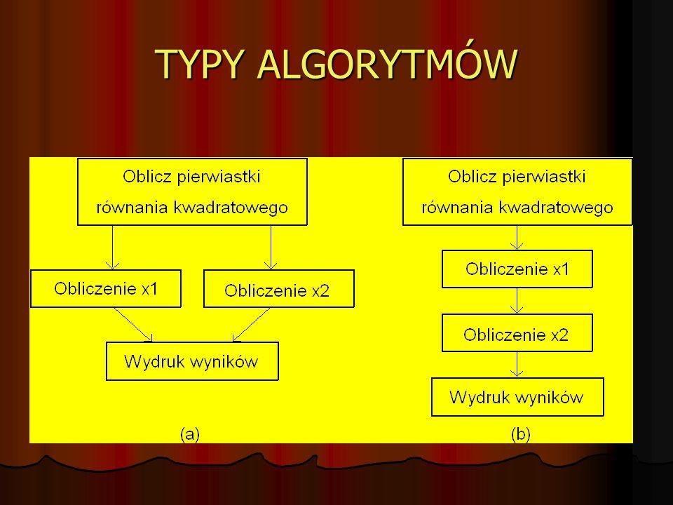 TYPY ALGORYTMÓW