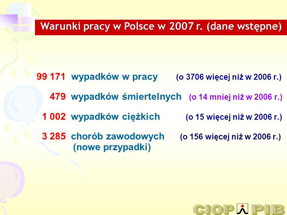 Zatrudnienie w warunkach zagrożenia wg GUS w 2006 r. (ogółem - 590,5 tys. osób)