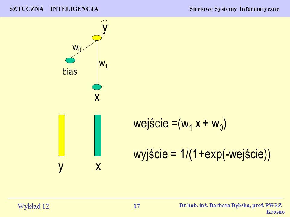 17 Wykład 12 SZTUCZNA INTELIGENCJA Sieciowe Systemy Informatyczne Dr hab. inż. Barbara Dębska, prof. PWSZ Krosno wejście =(w 1 x + w 0 ) wyjście = 1/(