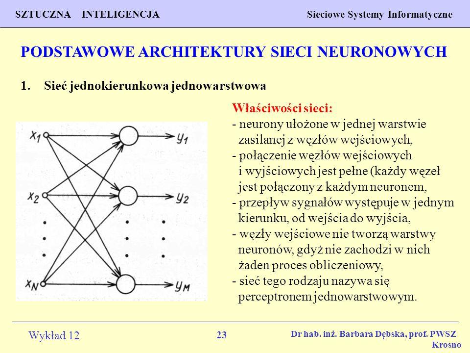 23 Wykład 12 SZTUCZNA INTELIGENCJA Sieciowe Systemy Informatyczne Dr hab. inż. Barbara Dębska, prof. PWSZ Krosno PODSTAWOWE ARCHITEKTURY SIECI NEURONO