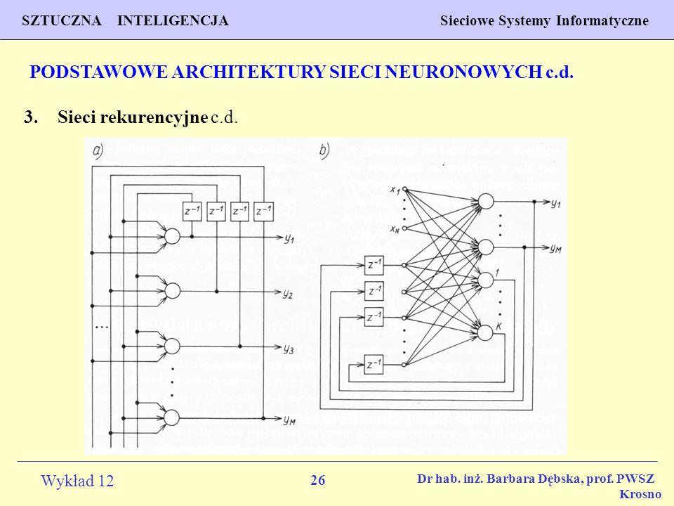 26 Wykład 12 SZTUCZNA INTELIGENCJA Sieciowe Systemy Informatyczne Dr hab. inż. Barbara Dębska, prof. PWSZ Krosno PODSTAWOWE ARCHITEKTURY SIECI NEURONO