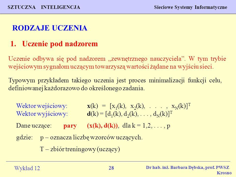 28 Wykład 12 SZTUCZNA INTELIGENCJA Sieciowe Systemy Informatyczne Dr hab. inż. Barbara Dębska, prof. PWSZ Krosno RODZAJE UCZENIA 1.Uczenie pod nadzore