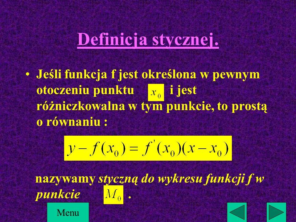 Interpretacja geometryczna pochodnej. Pochodną funkcji f w punkcie można interpretować jako tangens kąta nachylenia stycznej do wykresu funkcji f, pop