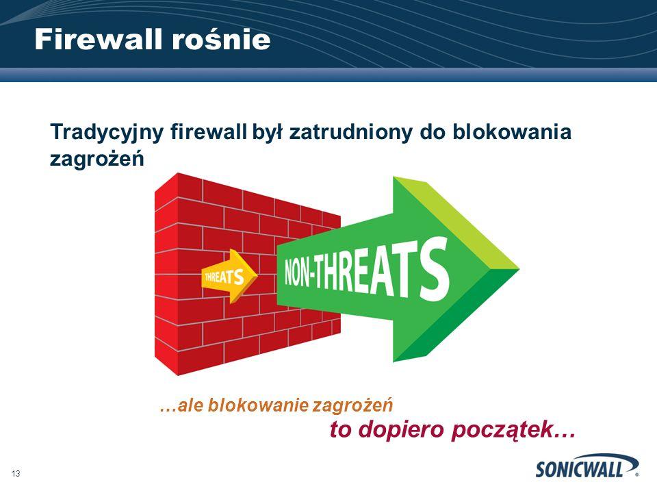 13 Firewall rośnie Tradycyjny firewall był zatrudniony do blokowania zagrożeń …ale blokowanie zagrożeń to dopiero początek…