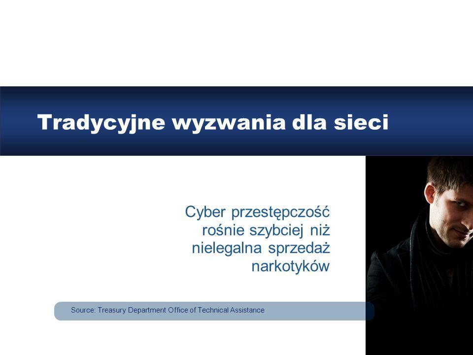 Tradycyjne wyzwania dla sieci Cyber przestępczość rośnie szybciej niż nielegalna sprzedaż narkotyków Source: Treasury Department Office of Technical Assistance
