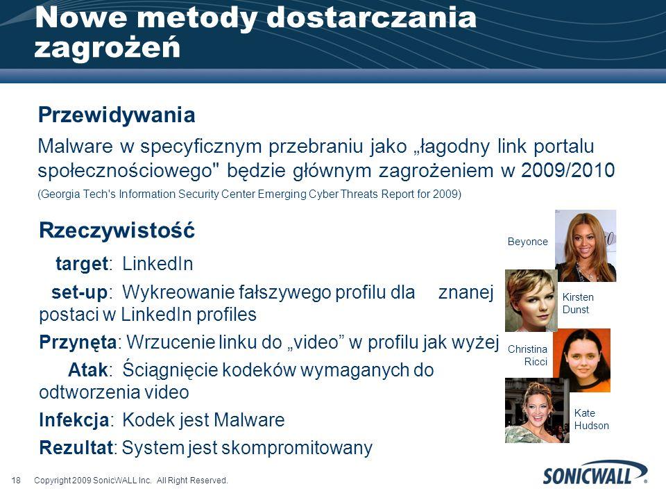 Nowe metody dostarczania zagrożeń Przewidywania Malware w specyficznym przebraniu jako łagodny link portalu społecznościowego będzie głównym zagrożeniem w 2009/2010 (Georgia Tech s Information Security Center Emerging Cyber Threats Report for 2009) Rzeczywistość target: LinkedIn set-up: Wykreowanie fałszywego profilu dla znanej postaci w LinkedIn profiles Przynęta: Wrzucenie linku do video w profilu jak wyżej Atak: Ściągnięcie kodeków wymaganych do odtworzenia video Infekcja:Kodek jest Malware Rezultat: System jest skompromitowany Beyonce Kirsten Dunst Christina Ricci Kate Hudson Copyright 2009 SonicWALL Inc.