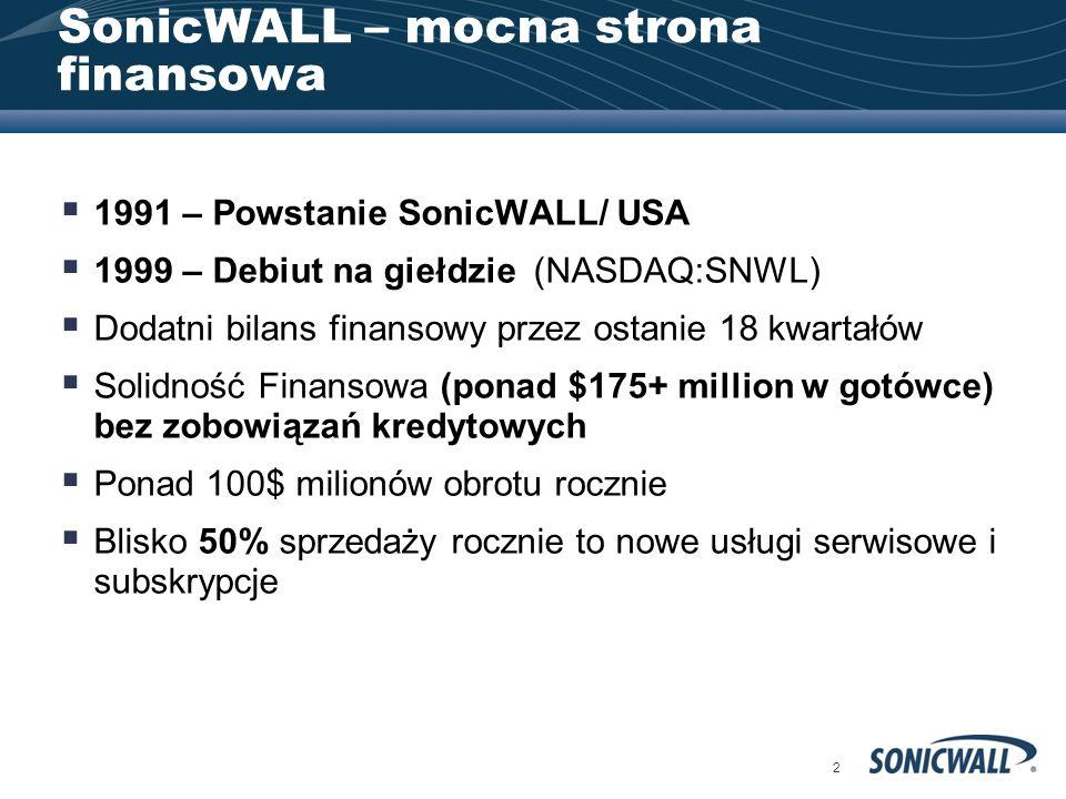 2 SonicWALL – mocna strona finansowa 1991 – Powstanie SonicWALL/ USA 1999 – Debiut na giełdzie (NASDAQ:SNWL) Dodatni bilans finansowy przez ostanie 18 kwartałów Solidność Finansowa (ponad $175+ million w gotówce) bez zobowiązań kredytowych Ponad 100$ milionów obrotu rocznie Blisko 50% sprzedaży rocznie to nowe usługi serwisowe i subskrypcje