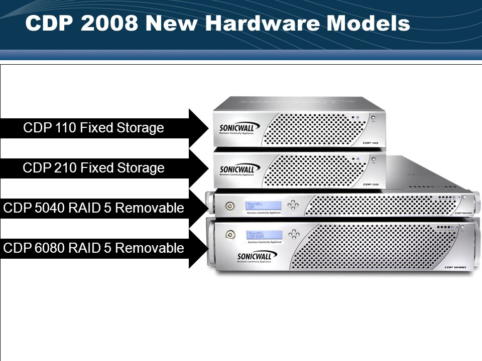 CONFIDENTIAL All Rights Reserved 45 CONFIDENTIAL All Rights Reserved 45 CDP 2008 New Hardware Models CDP 110 Fixed Storage CDP 210 Fixed Storage CDP 5