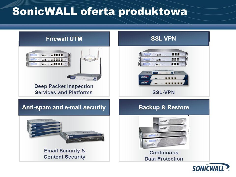 Gateway A/V, Anti-Spyware, IPS Gateway AV, Anti-Spyware and Intrusion Prevention: Dostarcza ochronę w czasie rzeczywistym poprzez skanowanie na urządzeniu w poszukiwaniu wirusów, robaków, trojanów i innych zagrożeń.