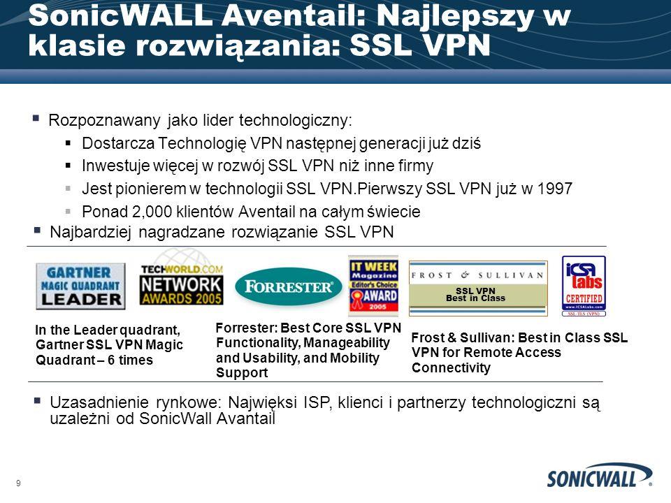 9 Rozpoznawany jako lider technologiczny: Dostarcza Technologię VPN następnej generacji już dziś Inwestuje więcej w rozwój SSL VPN niż inne firmy Jest pionierem w technologii SSL VPN.Pierwszy SSL VPN już w 1997 Ponad 2,000 klientów Aventail na całym świecie SonicWALL Aventail: Najlepszy w klasie rozwiązania: SSL VPN Najbardziej nagradzane rozwiązanie SSL VPN Uzasadnienie rynkowe: Najwięksi ISP, klienci i partnerzy technologiczni są uzależni od SonicWall Avantail Frost & Sullivan: Best in Class SSL VPN for Remote Access Connectivity Forrester: Best Core SSL VPN Functionality, Manageability and Usability, and Mobility Support SSL VPN Best in Class In the Leader quadrant, Gartner SSL VPN Magic Quadrant – 6 times