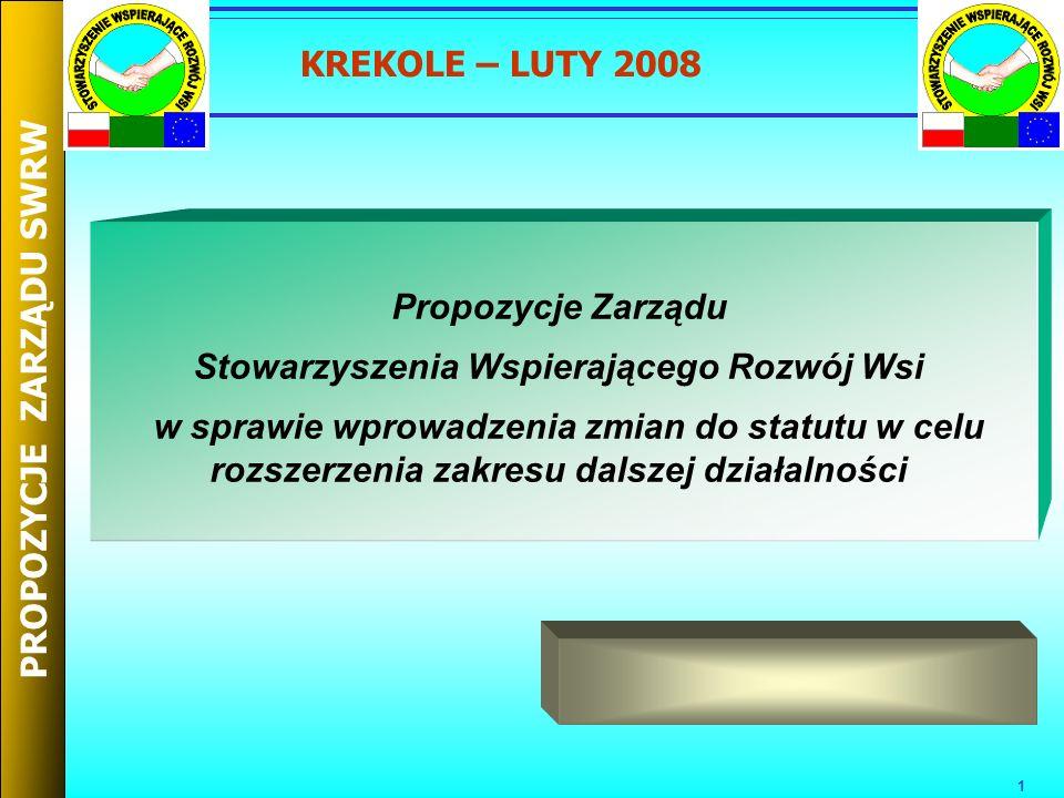 1 P R O P O Z Y C J E Z A R Z Ą D U S W R W KREKOLE – LUTY 2008 Propozycje Zarządu Stowarzyszenia Wspierającego Rozwój Wsi w sprawie wprowadzenia zmian do statutu w celu rozszerzenia zakresu dalszej działalności