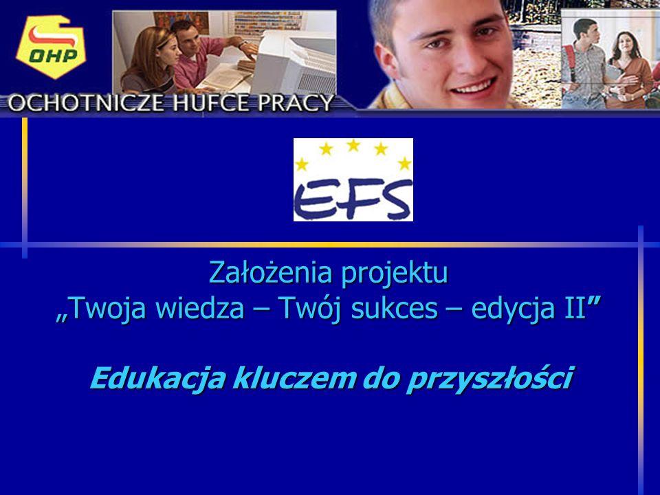 Twoja wiedza-Twój sukces edycja IIEdukacja Kluczem do przyszłości Projekt oparty jest na doświadczeniach zdobytych w trakcie realizacji pierwszej edycji projektu Twoja wiedza – Twój Sukces, współfinansowanego ze środków EFS Działanie 1.5, schemat B, który był wdrażany w całej Polsce i objął swymi działaniami 5000 młodzieży