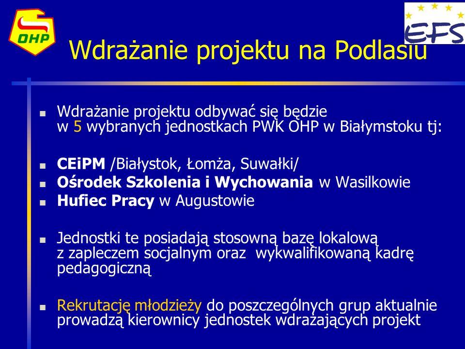 Wdrażanie projektu na Podlasiu Wdrażanie projektu odbywać się będzie w 5 wybranych jednostkach PWK OHP w Białymstoku tj: CEiPM /Białystok, Łomża, Suwa
