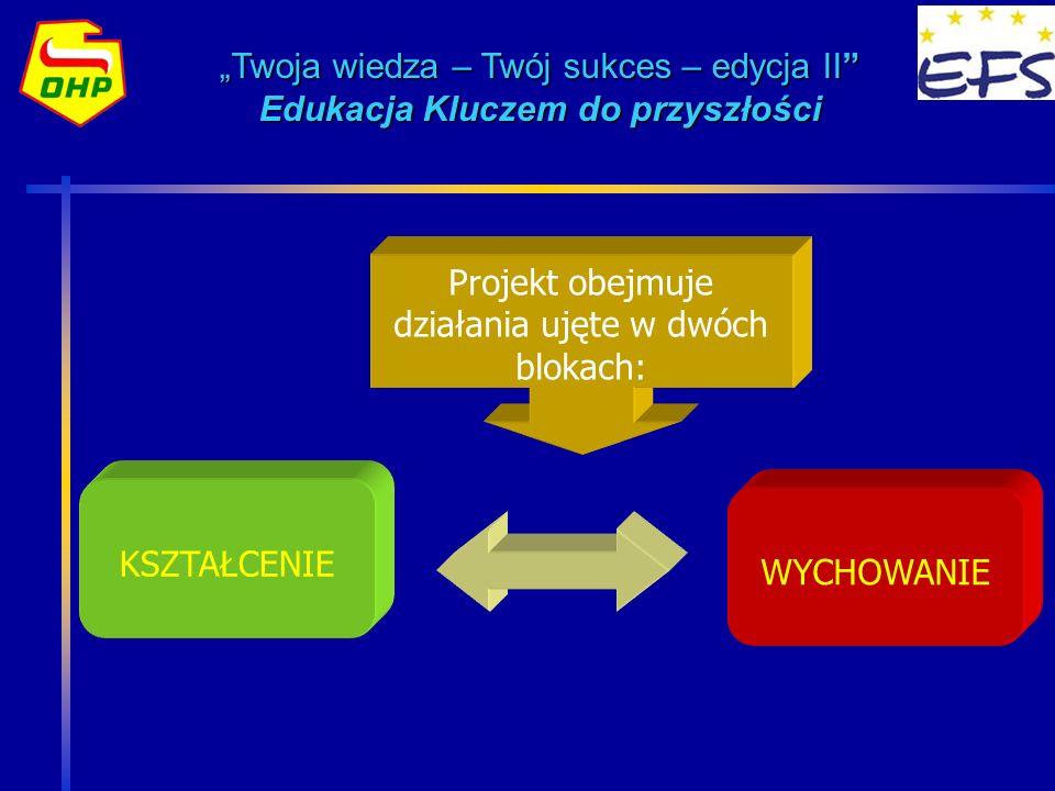 Projekt obejmuje działania ujęte w dwóch blokach: Twoja wiedza – Twój sukces – edycja II Edukacja Kluczem do przyszłości KSZTAŁCENIE WYCHOWANIE