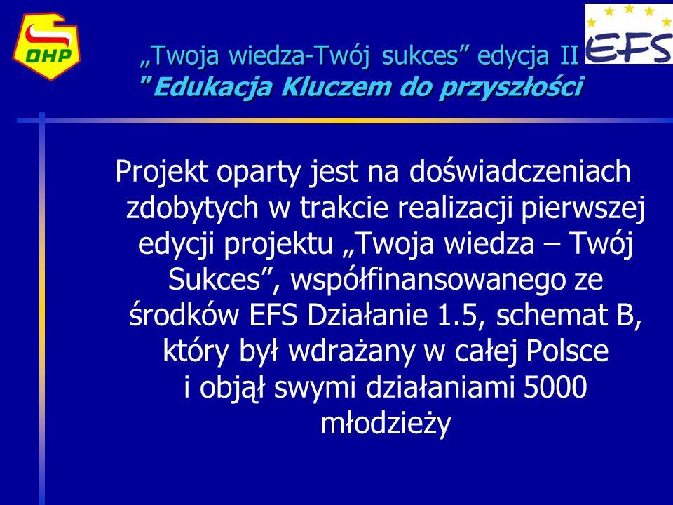 Ochotnicze Hufce Pracy Pierwsza edycja projektu realizowana była od maja do grudnia 2004 r.