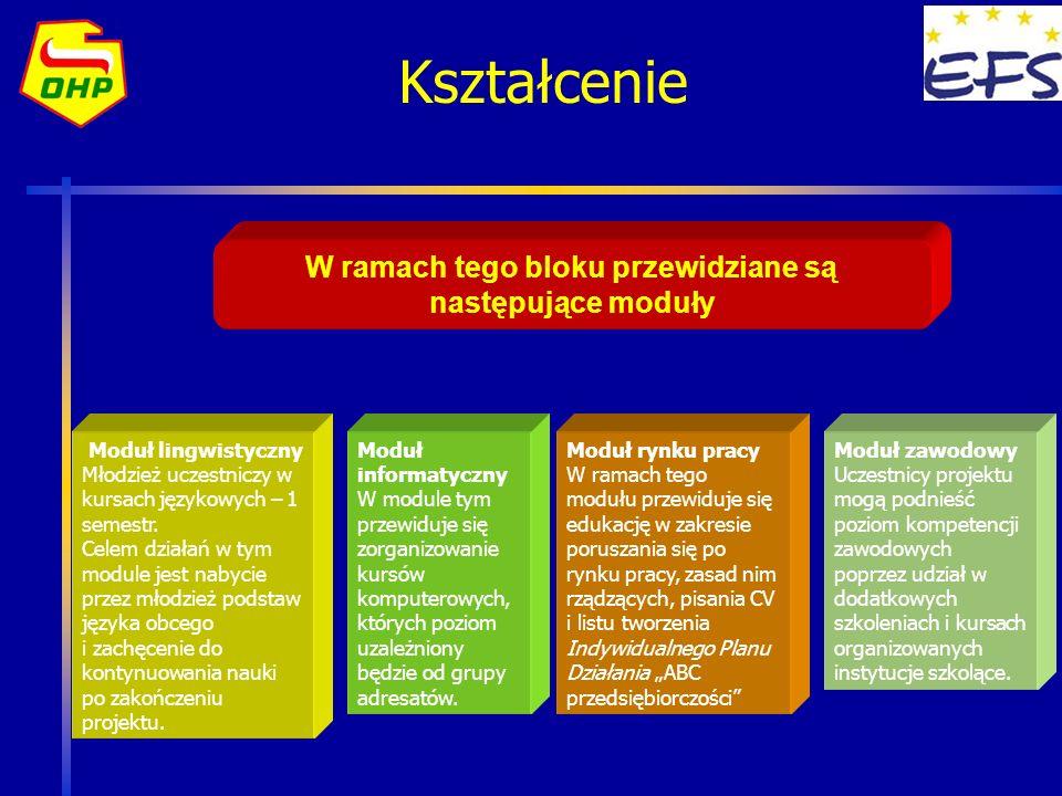 Kształcenie W ramach tego bloku przewidziane są następujące moduły Moduł lingwistyczny Młodzież uczestniczy w kursach językowych – 1 semestr. Celem dz