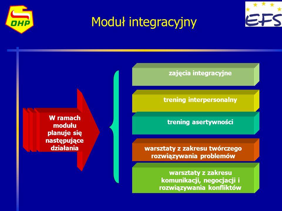 Moduł integracyjny W ramach modułu planuje się następujące działania zajęcia integracyjne trening interpersonalny trening asertywności warsztaty z zak