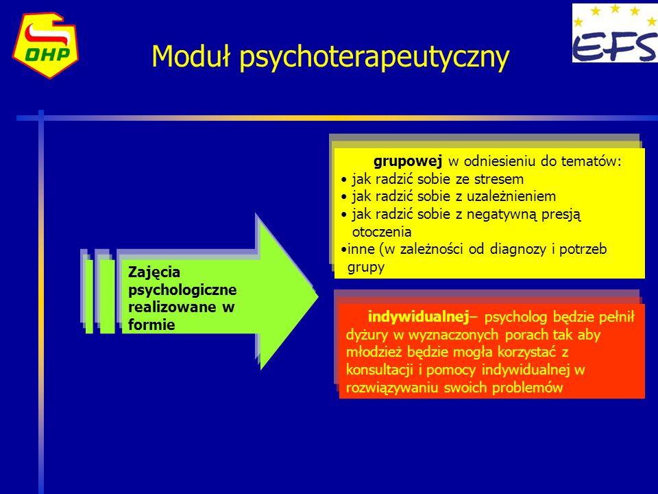 Moduł psychoterapeutyczny Zajęcia psychologiczne realizowane w formie grupowej w odniesieniu do tematów: jak radzić sobie ze stresem jak radzić sobie