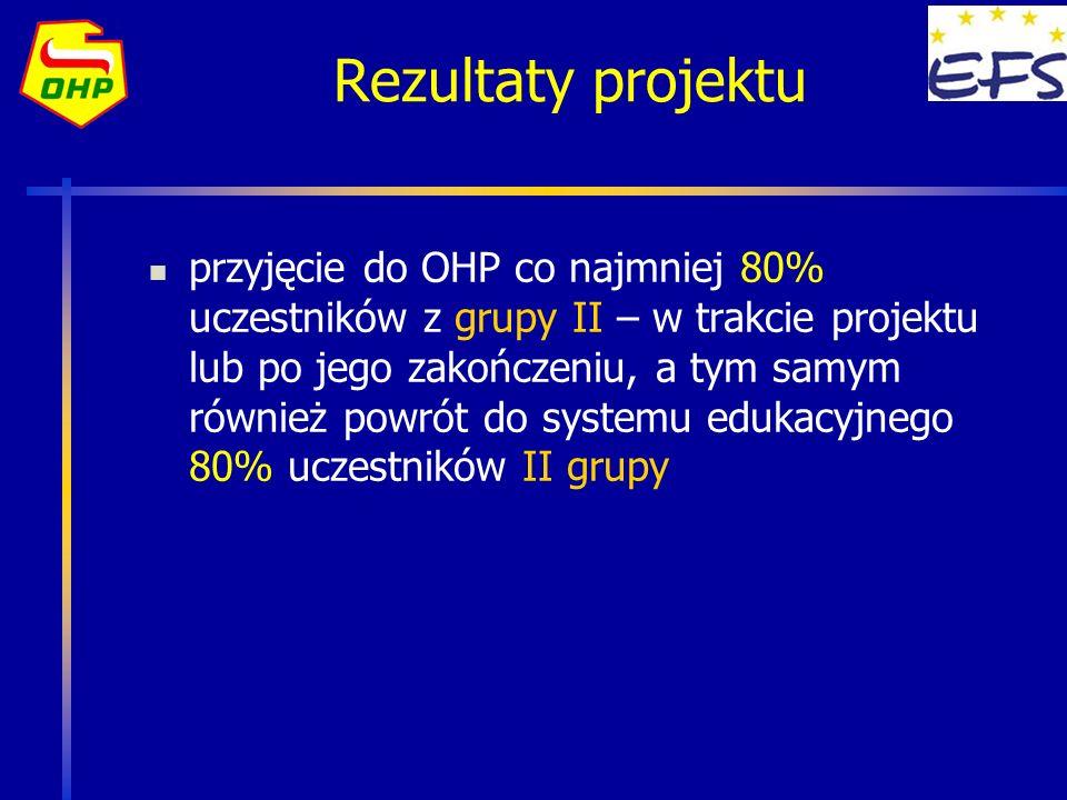 Rezultaty projektu przyjęcie do OHP co najmniej 80% uczestników z grupy II – w trakcie projektu lub po jego zakończeniu, a tym samym również powrót do