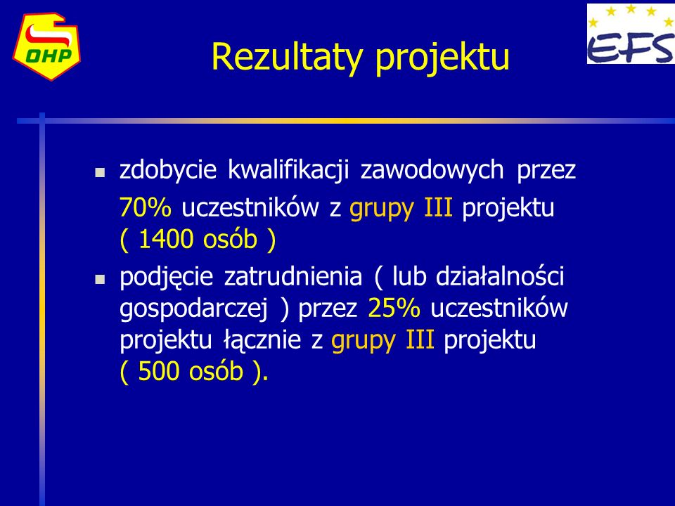 Rezultaty projektu zdobycie kwalifikacji zawodowych przez 70% uczestników z grupy III projektu ( 1400 osób ) podjęcie zatrudnienia ( lub działalności
