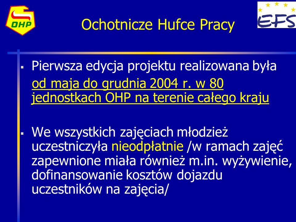 Ochotnicze Hufce Pracy Pierwsza edycja projektu realizowana była od maja do grudnia 2004 r. w 80 jednostkach OHP na terenie całego kraju We wszystkich