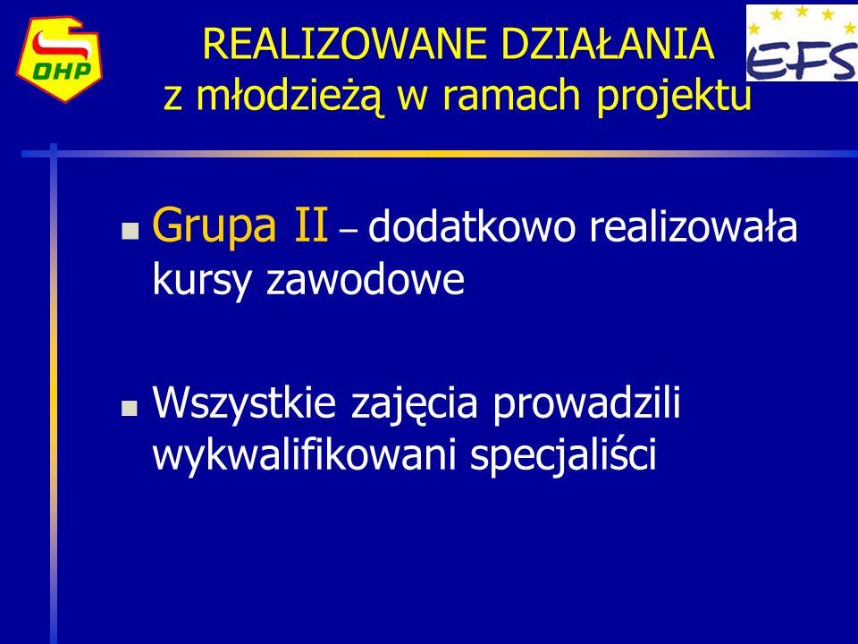 WOJEWÓDZTWO PODLASKIE Projekt realizowany był w 4 jednostkach PWK OHP w Białymstoku /tj.