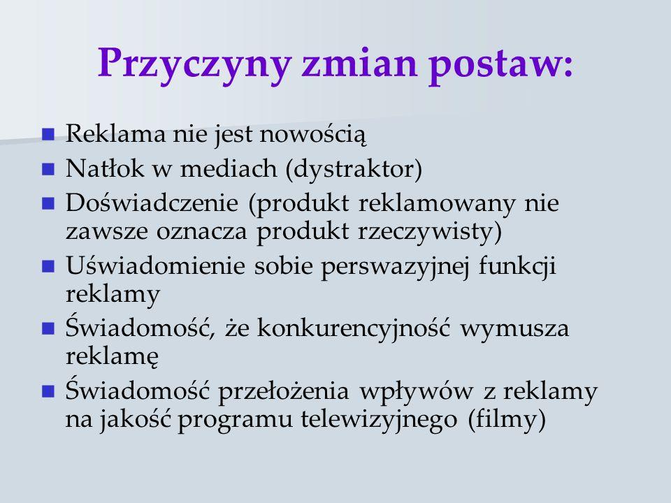 Kierunek zmiany postaw wobec reklamy wśród Polaków W ci ą gu 16 lat pomiaru (Pentor) stosunku Polaków do reklamy, nastąpiła znacząca ich zmiana.