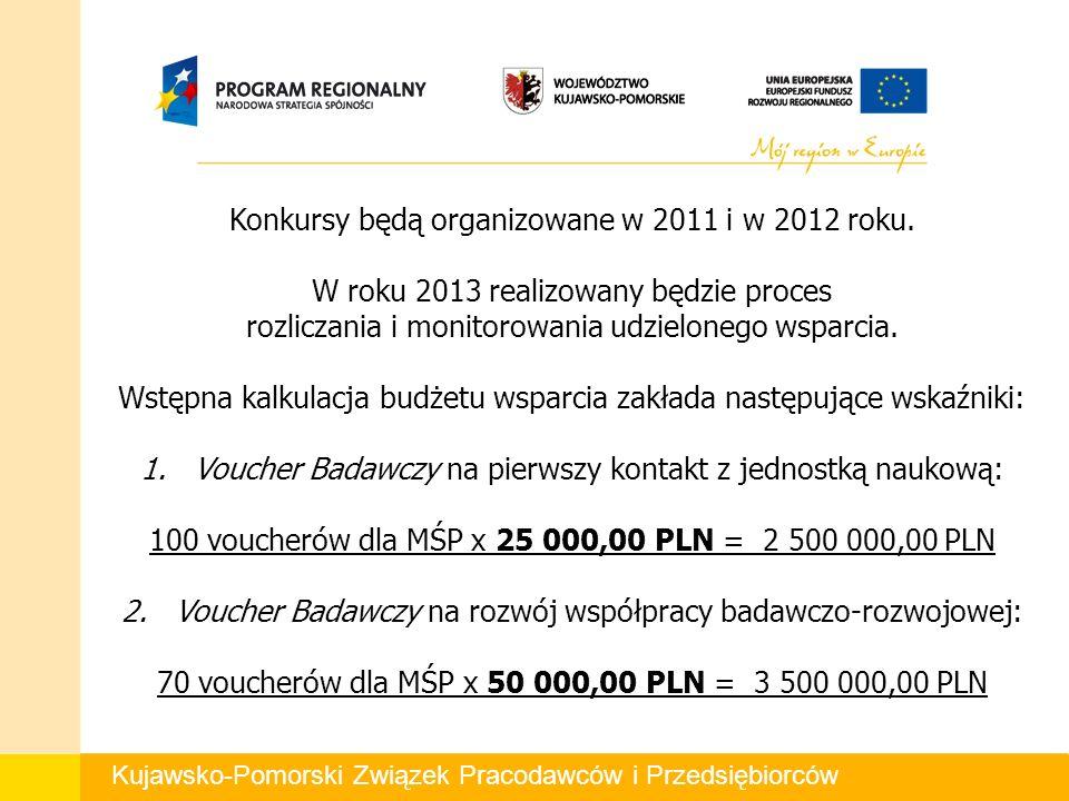 Kujawsko-Pomorski Związek Pracodawców i Przedsiębiorców Konkursy będą organizowane w 2011 i w 2012 roku.