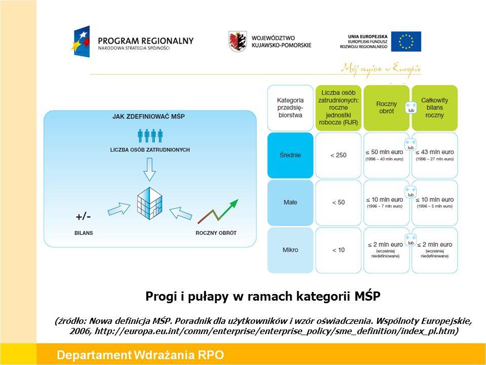 Progi i pułapy w ramach kategorii MŚP (źródło: Nowa definicja MŚP.