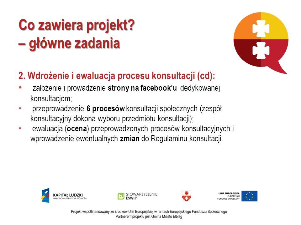 Co zawiera projekt? – główne zadania 2. Wdrożenie i ewaluacja procesu konsultacji (cd): założenie i prowadzenie strony na facebooku dedykowanej konsul