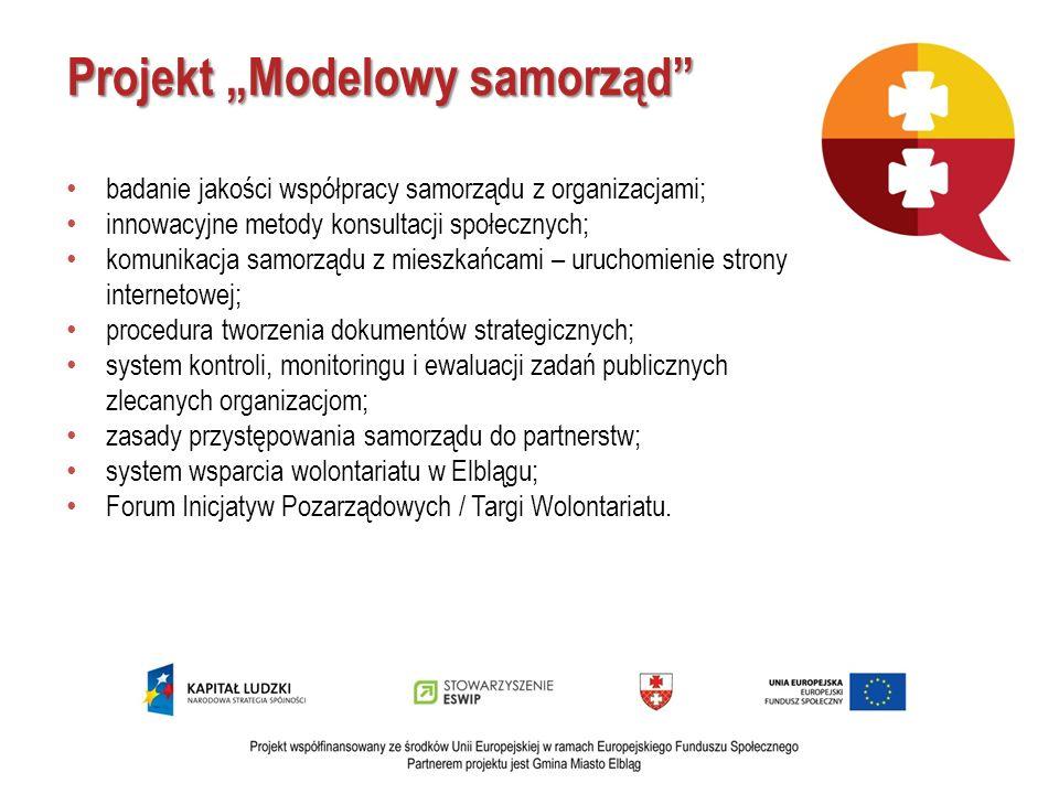 Projekt Modelowy samorząd badanie jakości współpracy samorządu z organizacjami; innowacyjne metody konsultacji społecznych; komunikacja samorządu z mi