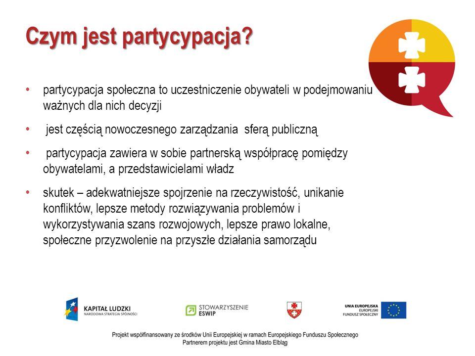 Partycypacja – trzy poziomy Informowanie samorząd informuje mieszkańców o postanowieniach i procedurach, które bezpośrednio dotykają mieszkańców; mieszkańcy mają możliwość przekazywania swoich informacji (interakcja).