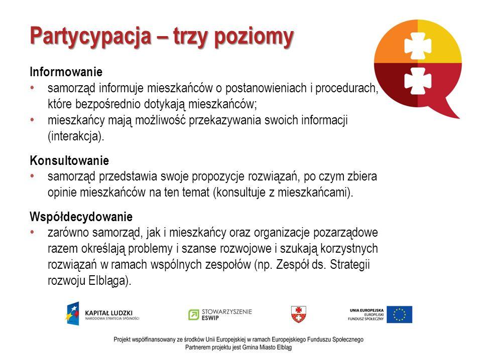 Partycypacja – trzy poziomy Informowanie samorząd informuje mieszkańców o postanowieniach i procedurach, które bezpośrednio dotykają mieszkańców; mies