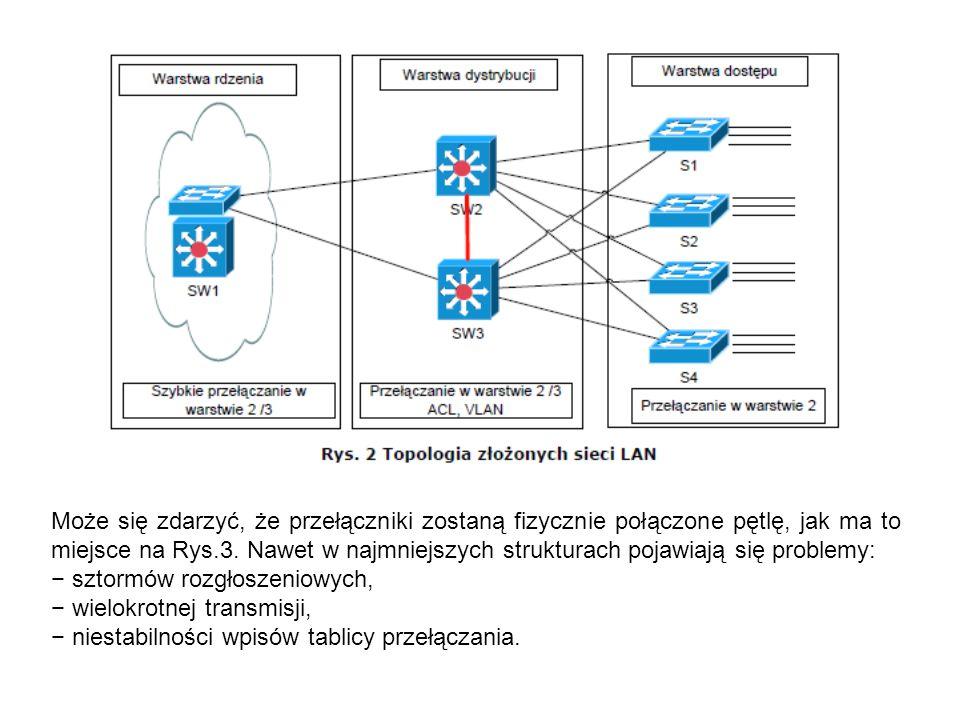 Poniżej opisana zostanie typowa sytuacja powstania niestabilności sieci na skutek powstania pętli mostowej.