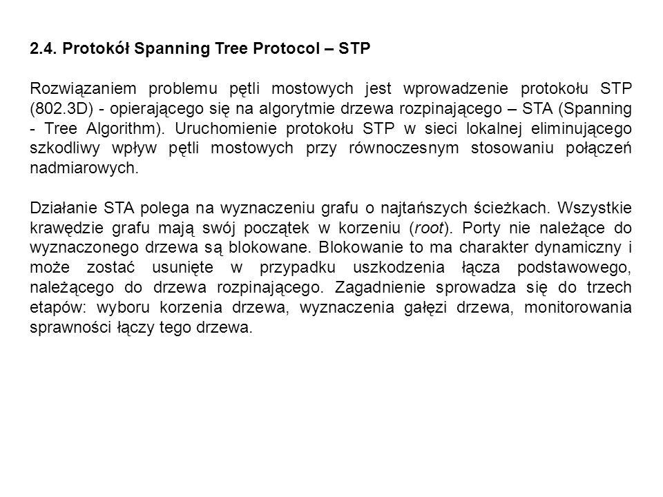 2.4. Protokół Spanning Tree Protocol – STP Rozwiązaniem problemu pętli mostowych jest wprowadzenie protokołu STP (802.3D) - opierającego się na algory