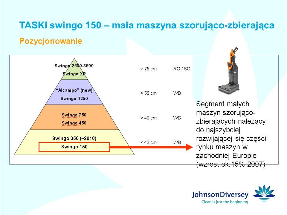 Pozycjonowanie Codzienne mycie podłóg wodoodpornych Zatłoczone miejsca Idealna do serwisu dziennego Idealna do zastosowania: Toalety Bary, małe i średnie kuchnie, stacje paliw Miejsca o równych podłogach Cel Zastąpienie / uzupełnienie ręcznego mycia TASKI swingo 150 – mała maszyna szorująco-zbierająca
